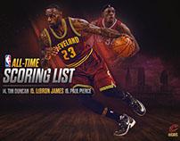 LeBron Passes Paul Pierce on NBA All-Time Scoring List