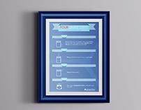 VA Prescription Drug Abuse Infographic