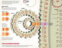 Mayan Calendar infographic