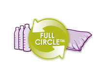 Full Circle Sustainability Program Visual Identity