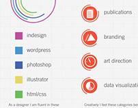 Design Skillset Infographic