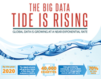 (Infographic) The Big Data Tide is Rising