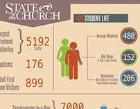 State of the Church Infographic