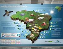 Mapa Infográfico - Agropecuária Brasileira