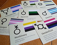 Gender Identity Postcards