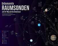 Unbemannte Raumsonden