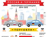 Инфографика (Российский совет по международным делам)