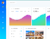 Daily UI - Home Monitoring Dashboard