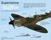 Infográfico: Supermarine Spitfire