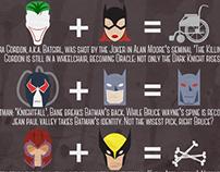 Superhero Injuries