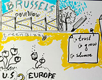 Graphic Recording in #euViz2017 Brussels