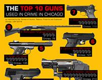 The Top 10 Guns