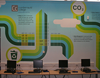 Cumbernauld College Environmental Graphics