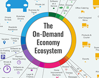 The On demand Economy Ecosystem
