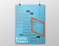 Brattle Theatre Schedule of Films