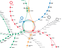 MBTA Map Redesign