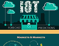 "Infographic Design ""IoT Market Predictions"""