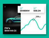 BMW_overview