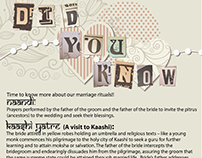Wedding Invitation - Facts about Hindu marriages