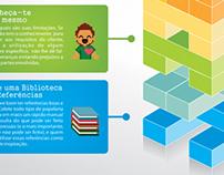 Como se tornar um bom Designer - Infographic