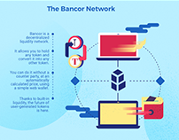 Infographic: Bancor In A Nutshell
