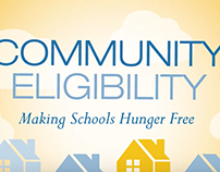 Community Eligibility motion graphic