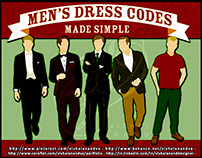 MEN'S DRESS CODES - MADE SIMPLE