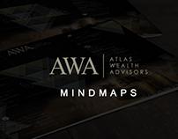 AWA - Mindmaps