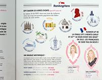 Poker52 infographics