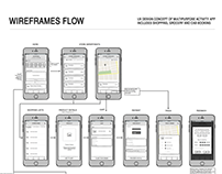 User Flow - Wireframe