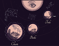 Visualization Universe - Interactive Infographic
