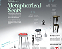 Field Guide to Metaphorical Seats