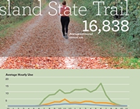 Trails for Illinois  /  Making Trails Count Brochure