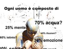 100% Essere Umano