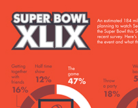 Super Bowl viewing infographic