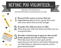 Before You Volunteer...