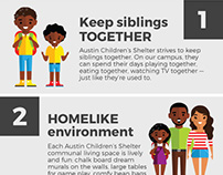 Keep the CARE in Foster Care SAFE Infographic