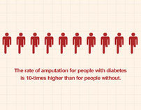 Diabetes is No Picnic Website