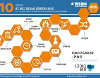 Visum Graphic-İnfographic Design