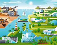 Think:Act, sustainability report illustration