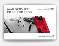 Audi Service Core Process 2016