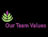 Enbridge, Our Team Values