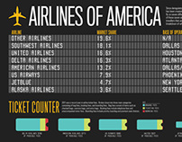 Airlines of America