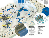 Mining area infographic