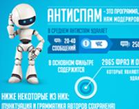 Some infografics
