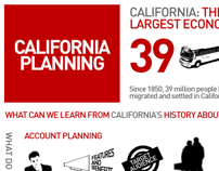 California Planning