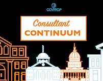 GovProp:Consultant Continuum
