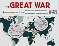 The Great War Interactive Infographic