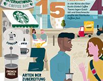 Starbucks - International Coffee Day