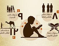 altabari infographic